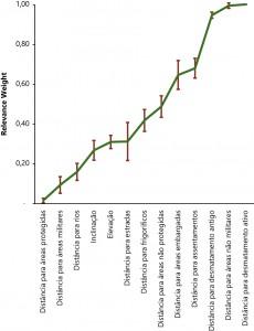 Frig AP 05 Fig 03 230x300 - Os frigoríficos vão ajudar a zerar o desmatamento da Amazônia?