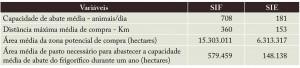 frig tab 02 300x68 - Os frigoríficos vão ajudar a zerar o desmatamento da Amazônia?