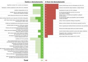 frig tab 03 300x212 - Os frigoríficos vão ajudar a zerar o desmatamento da Amazônia?