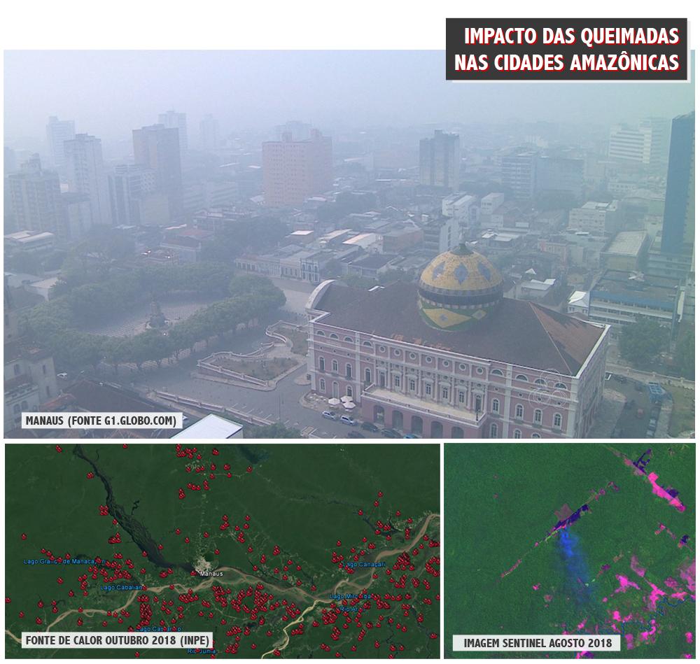 Heron imagem do dia 2 - #ImagemDoDia Impacto das queimadas nas cidades amazônicas