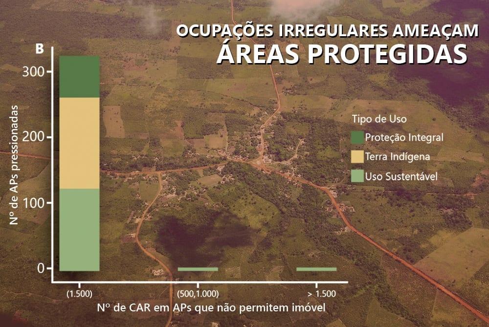 ImgDoDia CAR APs - #ImagemDoDia Ocupações irregulares ameaçam Áreas Protegidas