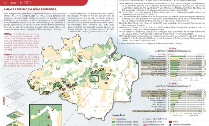 Ameaca e Pressao SAD ago out2017 destaque 845x510 - Ameaça e pressão de desmatamento em Áreas Protegidas: SAD de agosto a outubro de 2017