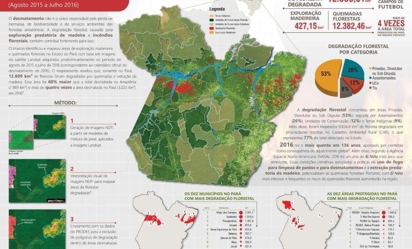QueimadasExploracao A5 210x148 WEB 845x510 - Degradação Florestal no estado do Pará (agosto de 2015 a julho de 2016)