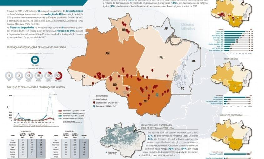 SAD abril 2017 845x510 - Boletim do desmatamento da Amazônia Legal (abril de 2017) SAD