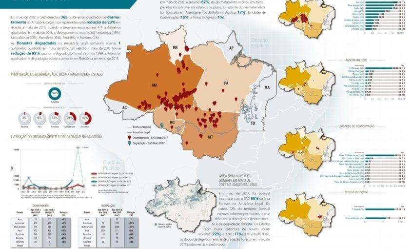 SAD maio 2017 845x510 - Boletim do desmatamento da Amazônia Legal (maio 2017) SAD