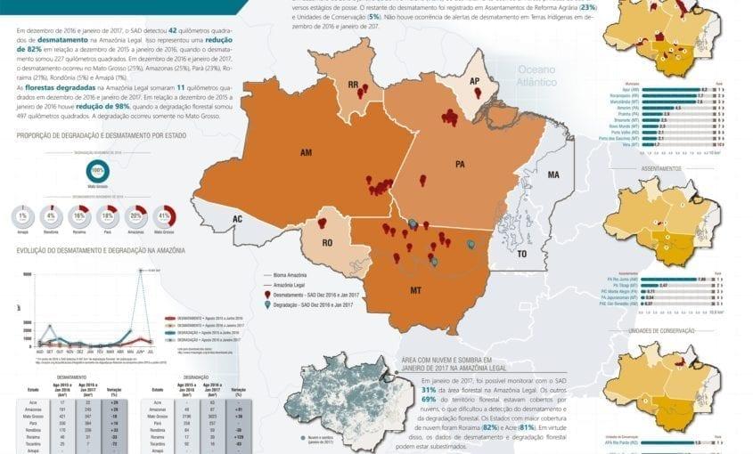 SAD dezembro2016 janeiro 2017 845x510 - Boletim do desmatamento da Amazônia Legal (dezembro de 2016 e janeiro de 2017) SAD