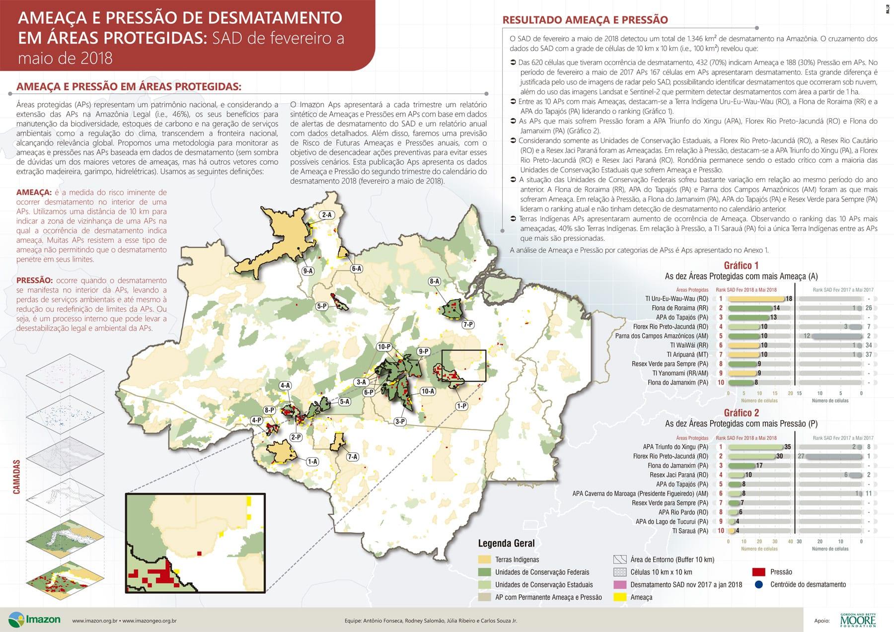 AmeacaPressao APs fevereiro a maio 2018 - Ameaça e Pressão de desmatamento em Áreas Protegidas: SAD fevereiro a maio de 2018