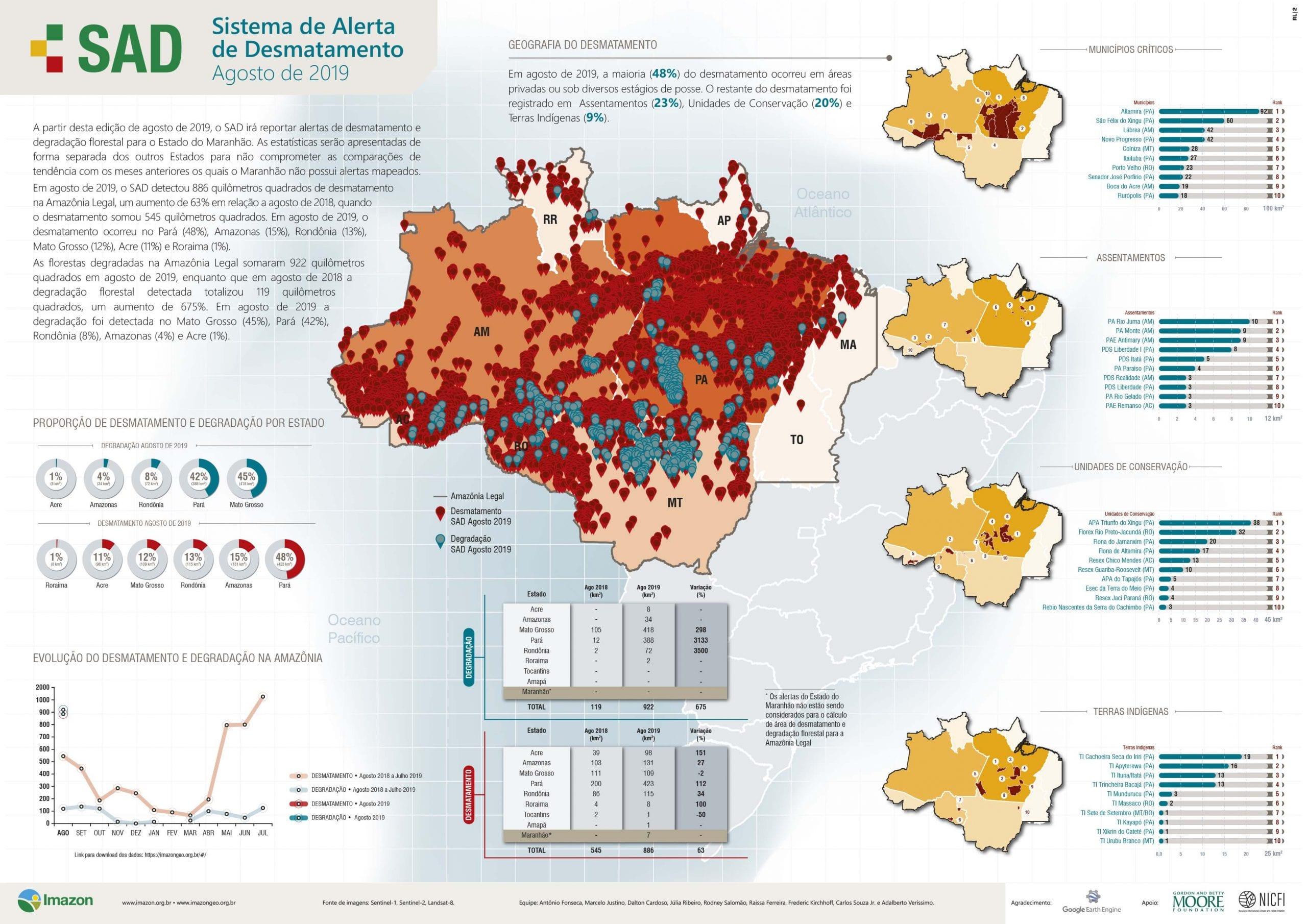 INFBoletimSAD Ago2019 A4 297x210 WEB - Boletim do Desmatamento da Amazônia Legal (agosto 2019) SAD