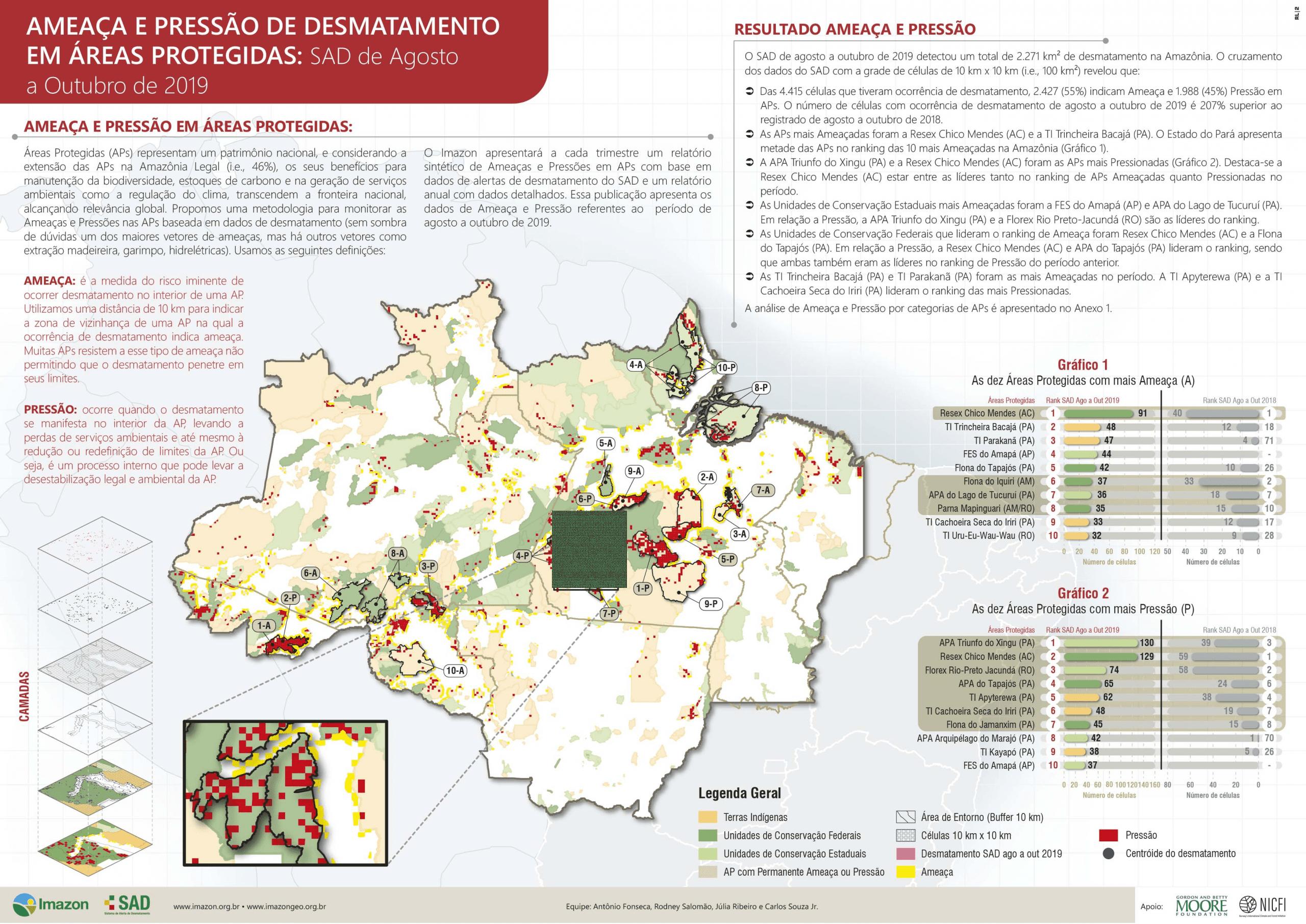 areaepressao augout2019 - Ameaça e Pressão e Desmatamento em Áreas Protegidas: SAD de Agosto a Outubro de 2019