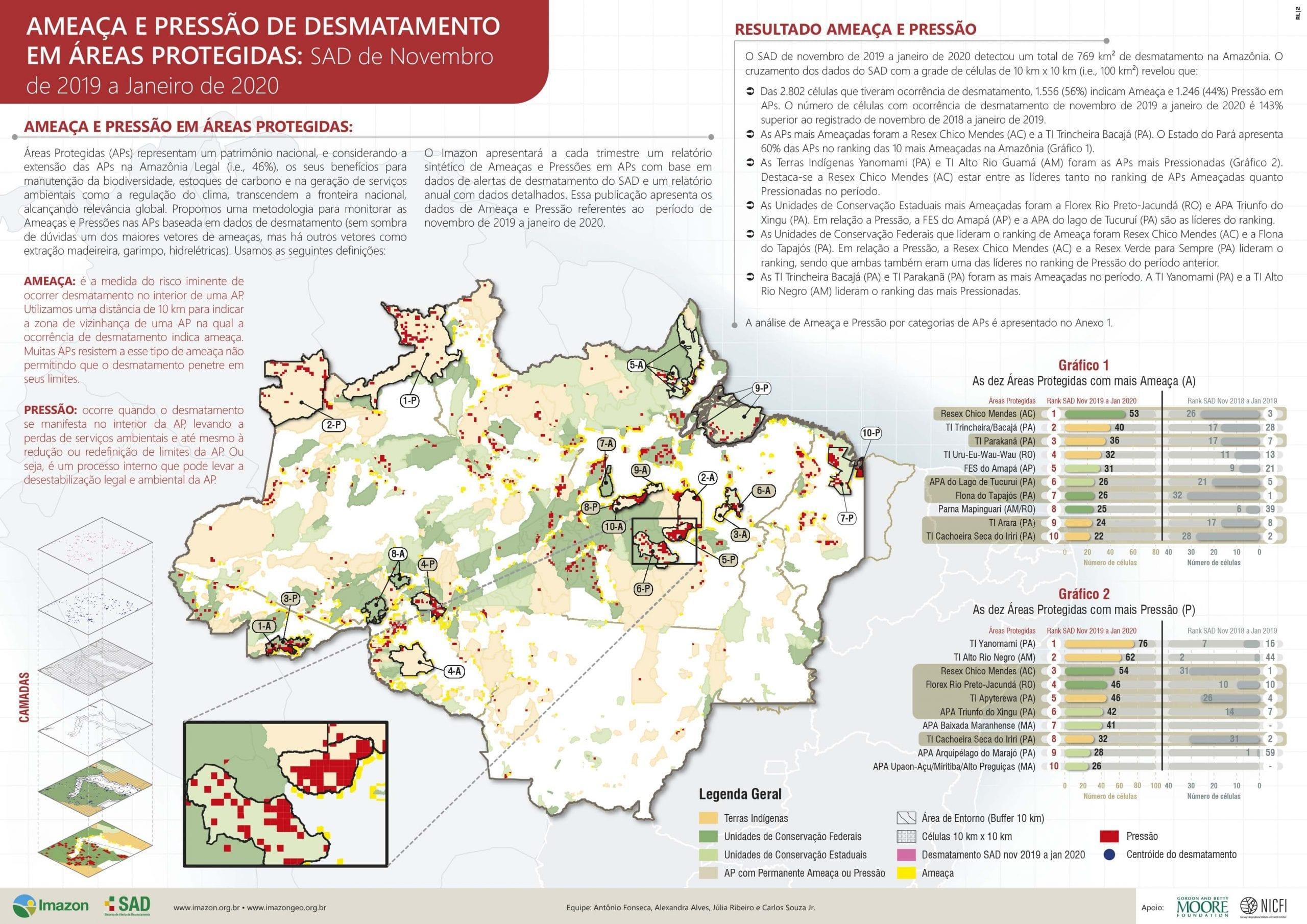 Area E Pressao 1 scaled 2 - Ameaça e Pressão e Desmatamento em Áreas Protegidas: SAD de Novembro de 2019 a Janeiro de 2020