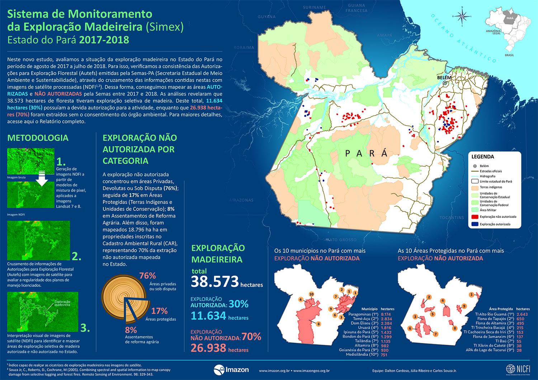 SIMEX madeira 2017 2018 - Sistema de Monitoramento da Exploração Madeireira (Simex): Estado do Pará 2017-2018