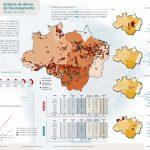 Boletim SAD janeiro 2021 150x150 - Boletim do Desmatamento da Amazônia Legal (janeiro 2021) SAD
