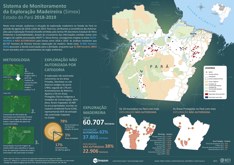 Infografico SIMEX 2018 2019 A5 1 - Sistema de Monitoramento da Exploração Madeireira (Simex): Estado do Pará 2018-2019