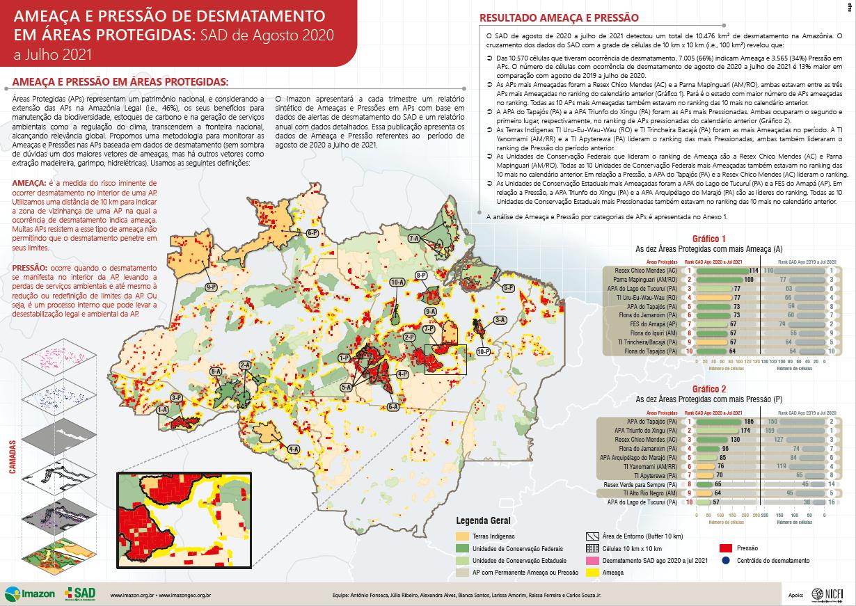 AmeacaePressao Agosto2020 Julho2021 - Ameaça e Pressão de Desmatamento em Áreas Protegidas: SAD de Agosto 2020 a Julho 2021
