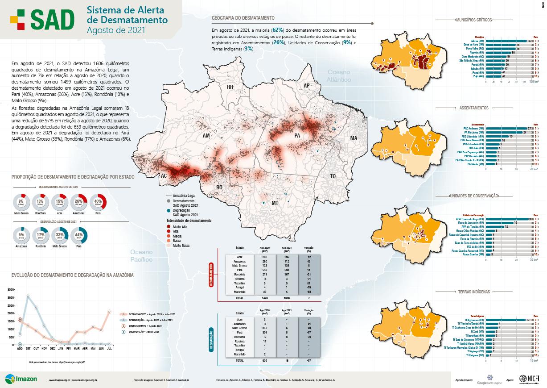 SAD Agosto21 - Boletim do desmatamento da Amazônia Legal (agosto 2021) SAD
