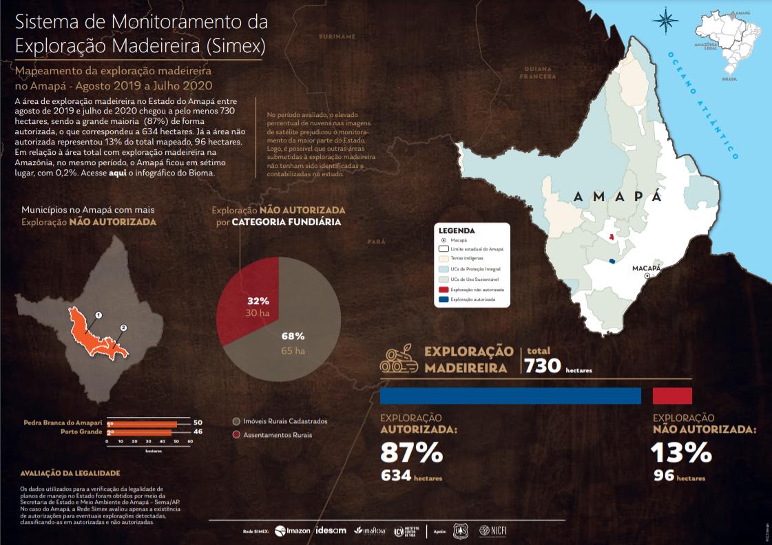 Simex AP Agosto2019 Julho2020 - Sistema de Monitoramento da Exploração Madeireira (Simex): Mapeamento da exploração madeireira no Amapá - Agosto 2019 a Julho 2020