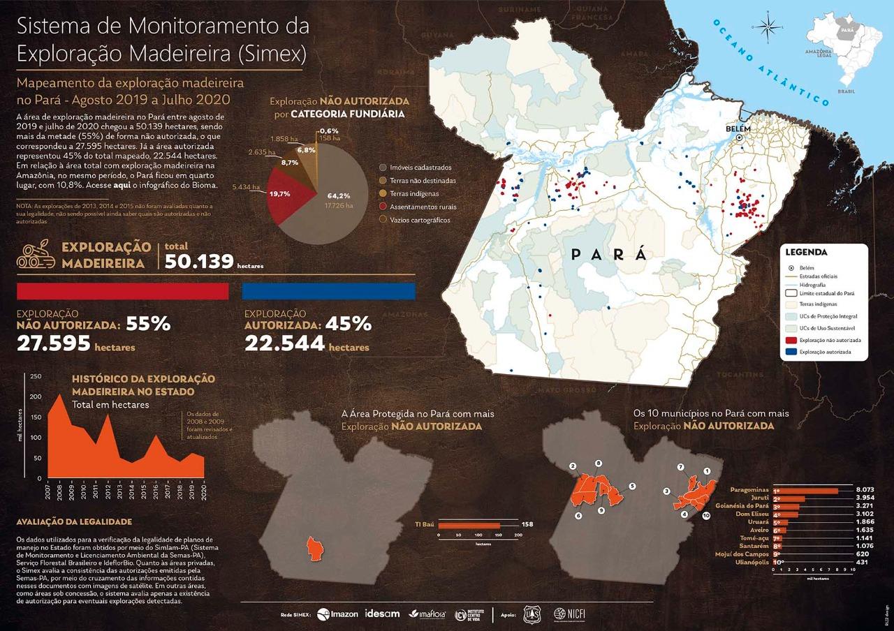 Simex Para 2019 2020 - Sistema de Monitoramento da Exploração Madeireira (Simex): Mapeamento da exploração madeireira no Pará - Agosto 2019 a Julho 2020