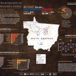 Simex MT Agosto2019 Julho2020 150x150 - Sistema de Monitoramento da Exploração Madeireira (Simex): Mapeamento da exploração madeireira em Mato Grosso – Agosto 2019 a Julho 2020